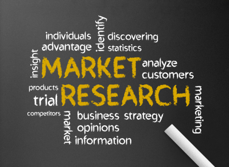 Market Research & Planning